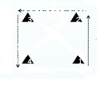 four corner jump