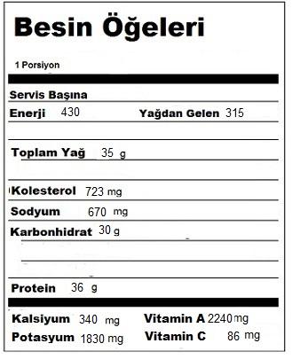 doping omlet